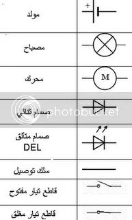 symboles - الدارة الكهربائية البسيطة وتمثيلها