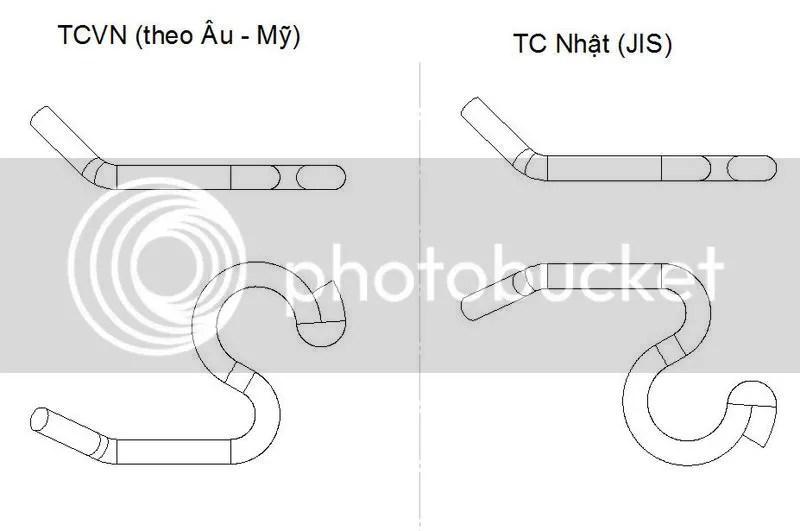 50175 redraw Tiêu chuẩn bản vẽ kỹ thuật của Nhật (JIS)