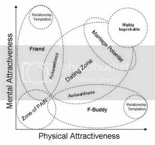 AttractivenessScale