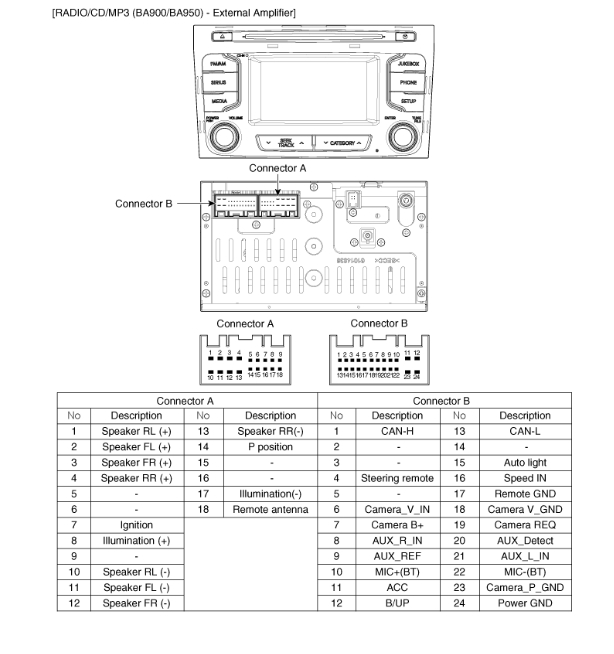 2004 Kia Optima Radio Wiring Diagram : 36 Wiring Diagram