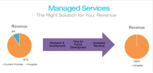 managed service provider msp solutions bartech group - HD1688×806