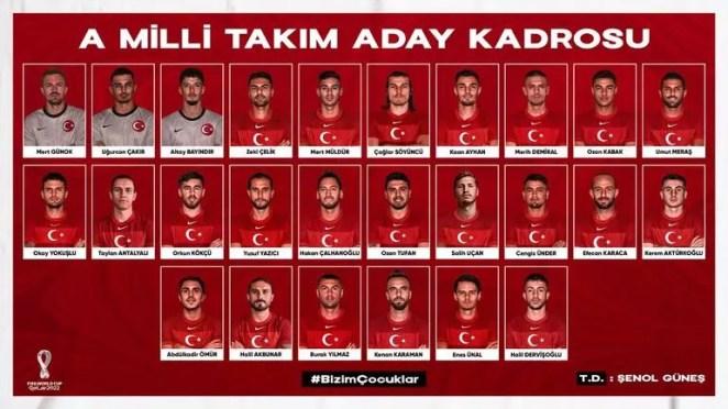 Son dakika: Milli Takımın kadrosu açıklandı İngilterenin kırmızı liste kararı sonrası Çağlar Söyüncü, Ozan Tufan ve Halil Dervişoğlu...