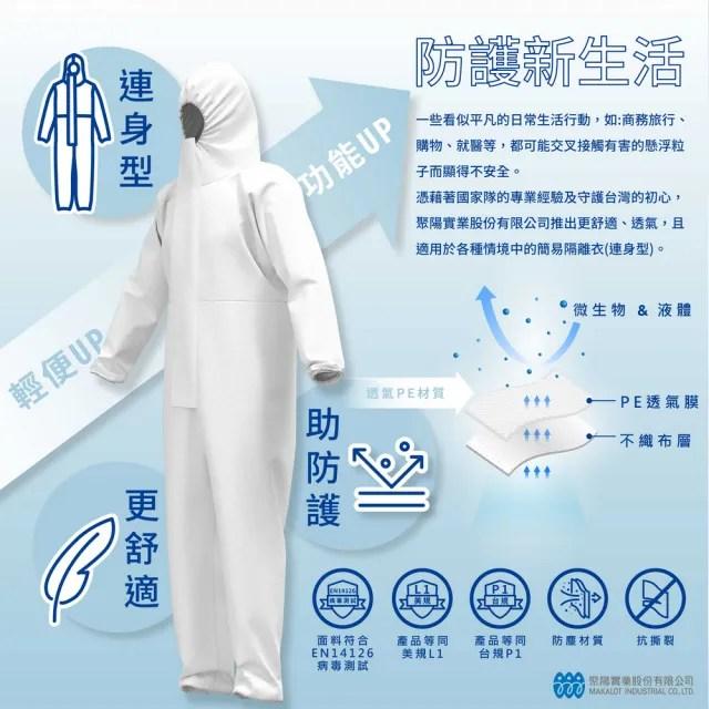 【Isocover】聚陽隔離衣/連身型/P1&L1等級防護/台灣製造/單件包/M(MIT、連身、防護隔離、P1、不含鞋套)