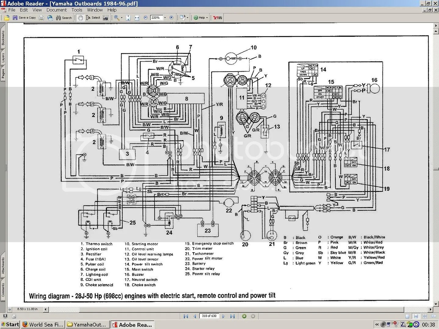 Marine Throttle Control Wiring Diagram