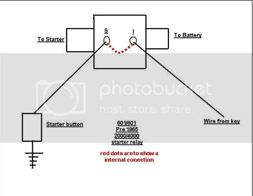 601 Solenoid Wiring