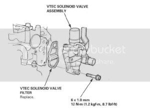 vtec solenoid gasket question  HondaTech  Honda Forum