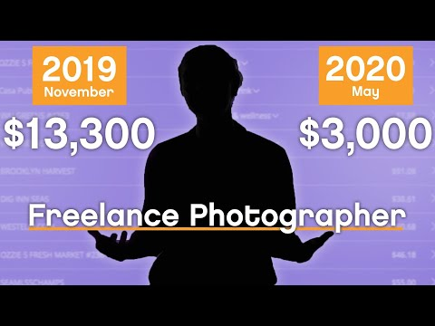 How this Freelance Photographer Making $125K In NYC Budgets Her Income | Glamour