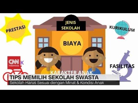 Tips Memilih Sekolah Swasta