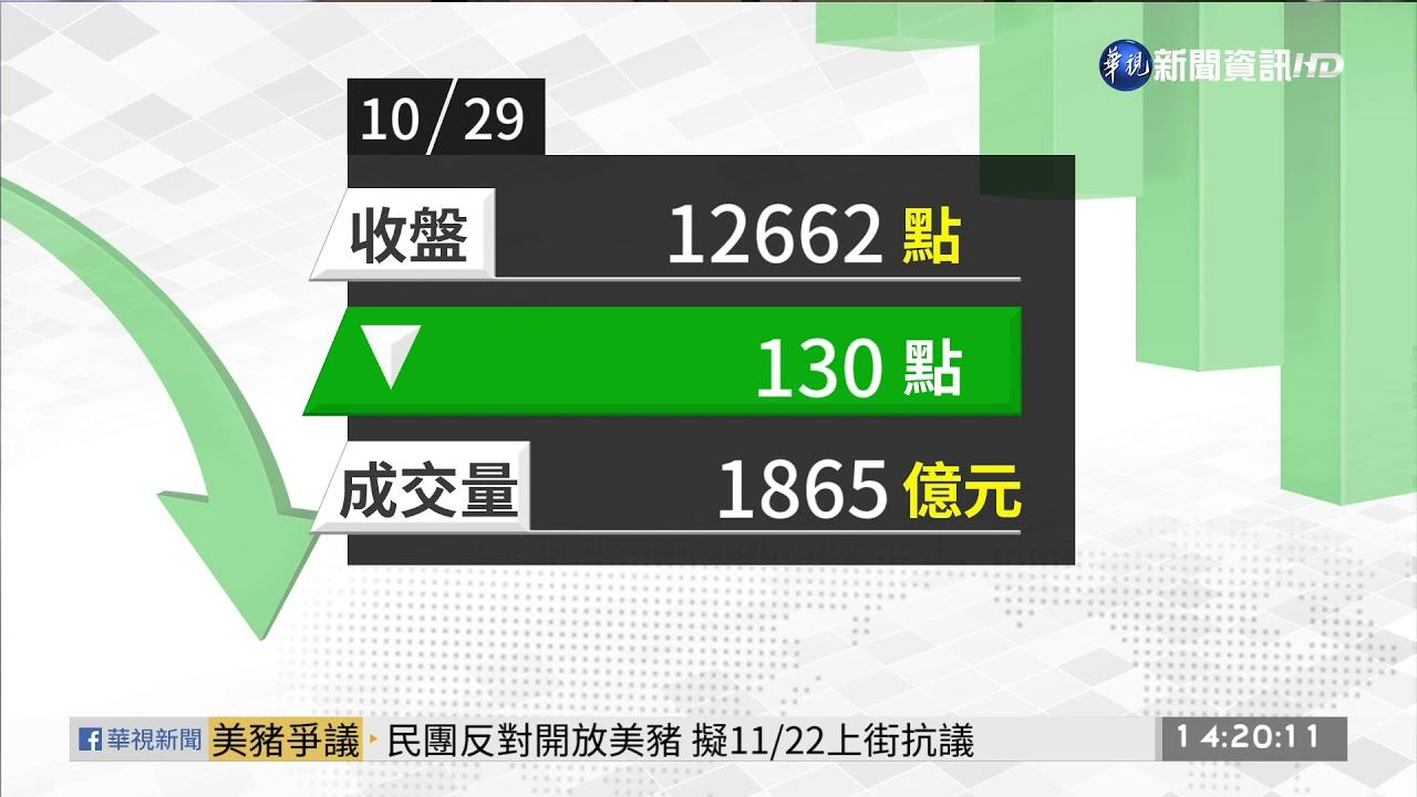 電金傳齊殺 臺股收盤跌130點 華視新聞 20201029(iLikeEdit 我的讚新聞)