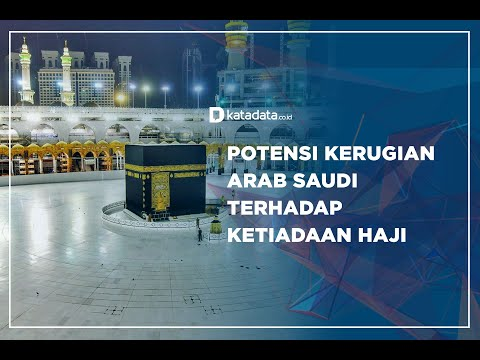 Potensi Kerugian Arab Saudi Terhadap Ketiadaan Haji | Katadata Indonesia