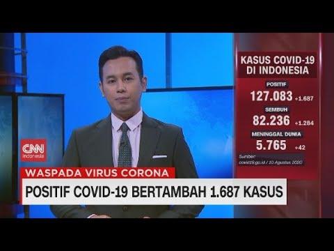 Update Corona 10 Agustus: Terkonfirmasi Positif Bertambah 1.687 Kasus