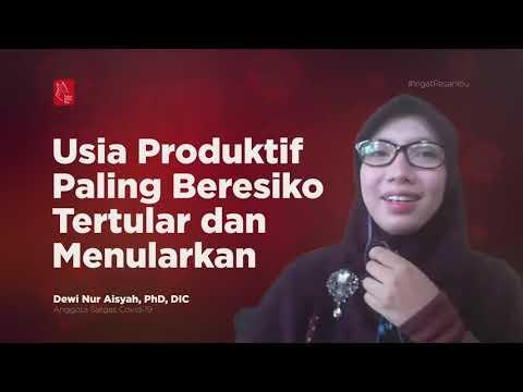 Usia Produktif Paling Beresiko Tertular dan Menularkan | Katadata Indonesia