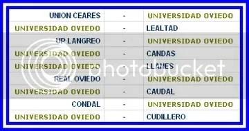 CALENDARIO UNIVERSIDAD DE OVIEDO