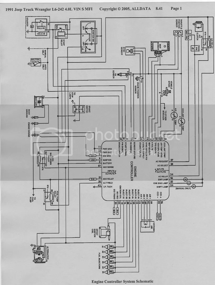 Necesito Diagrama De Computadora De Wrangler