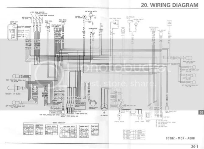 honda vt 1100 wiring diagram  wiring diagrams site packet