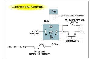 Power For Fan Light With Relay | BinderPla