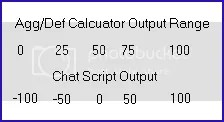 Comparison of Calculator VS Script Output Values