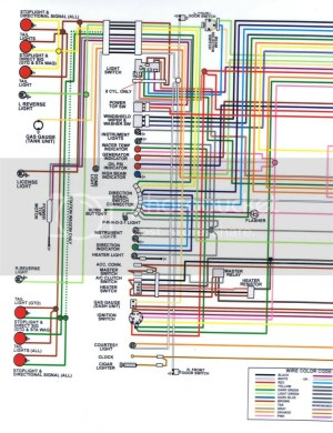 69 Pontiac Gto Wiring Diagram  Wiring Diagram
