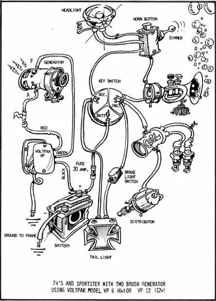harley magneto wiring  wiring diagram solidcentralb