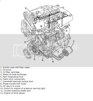 Alfa Romeo Gtv Engine Diagrams | Online Wiring Diagram