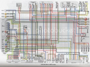 urgent need of 2005 wiring diagram  YAMAHA XJR OWNERS CLUB
