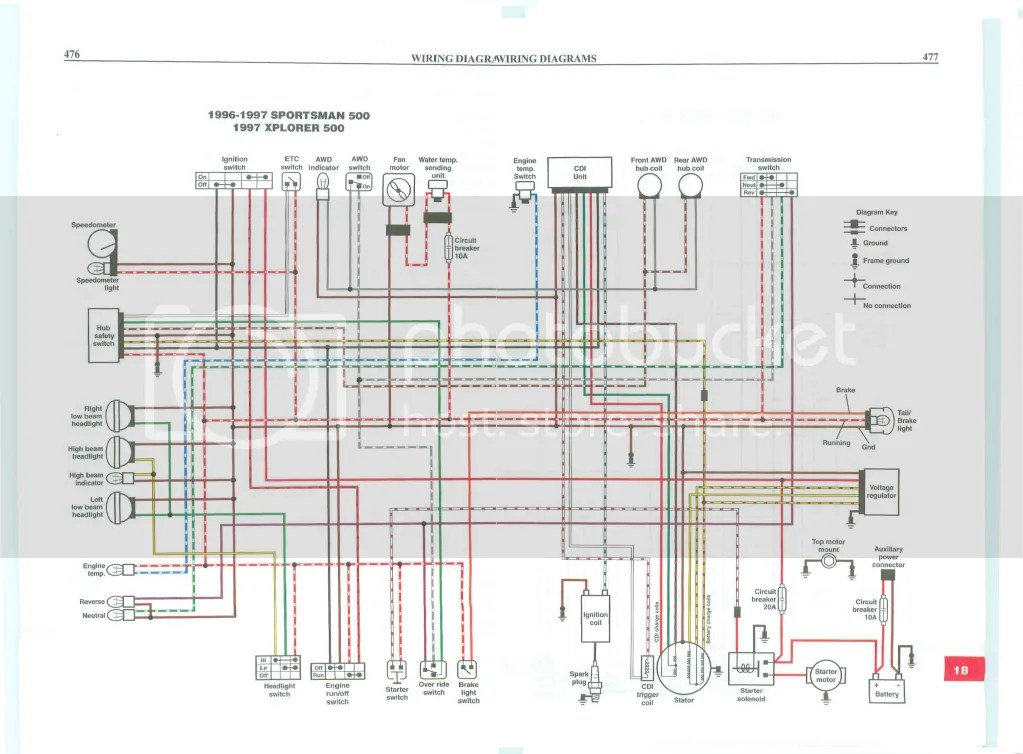 1997 Polaris 500 Scrambler Wiring Diagram | Wiring Diagram on