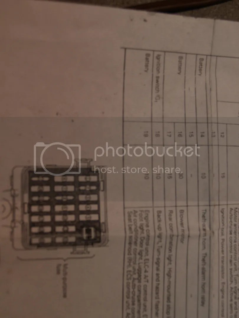98 Mitsubishi Mirage Fuse Diagram