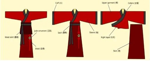 Han Chinese Clothing