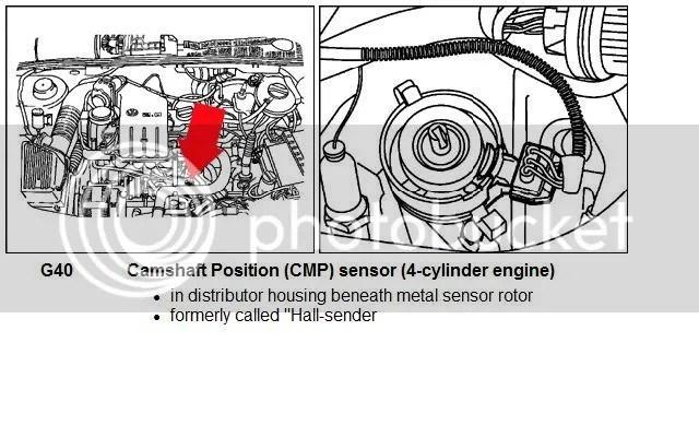 Camshaft Position Sensor?