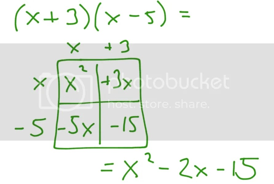 completing the literal square mathcoachblog
