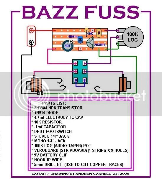 Bazz Fuss Vero