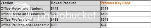 Microsoft công bố giá bán lẻ Office 2010