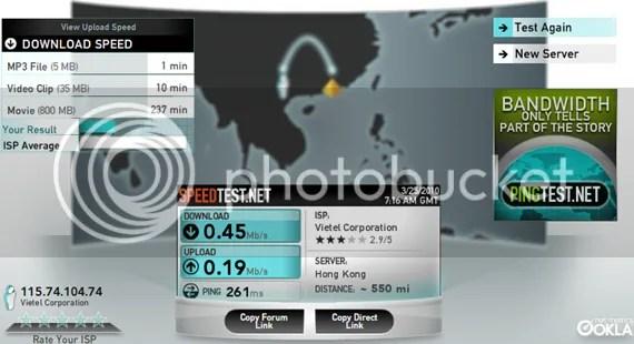 Tốc độ kết nối Internet của bạn nhanh đến mức nào ?
