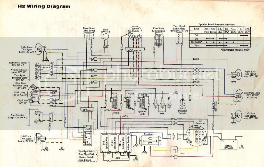 77 Kz1000 Stator Wiring Diagram - Wiring Diagrams on