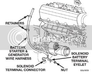 Starter wiringhelp please  JeepForum