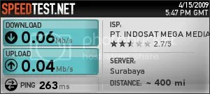 Hasil Speed Test M2