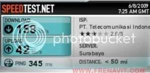 Test Speed Hotspot Wifi Gajah Moada Mojokerto