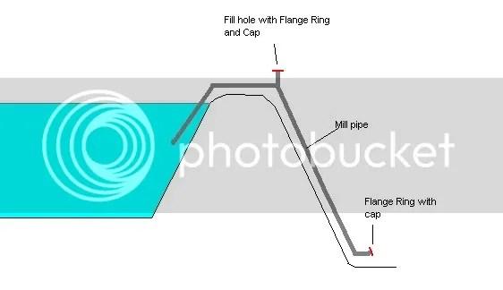 Pond Siphon Design