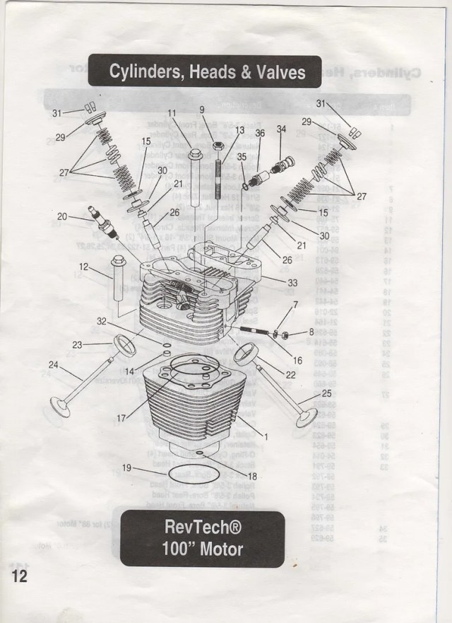 revtech owners manual v twin forum harley davidson forums