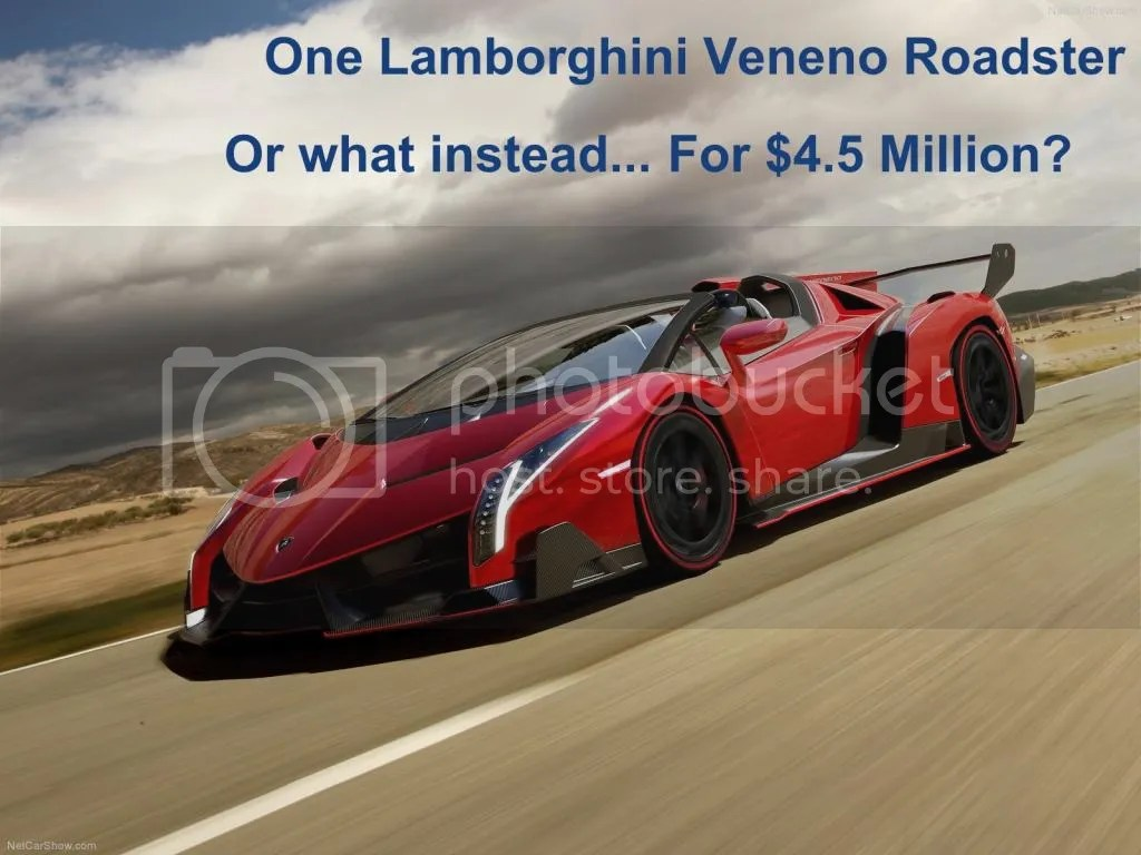Lamborghini Veneno Roadster Price Game