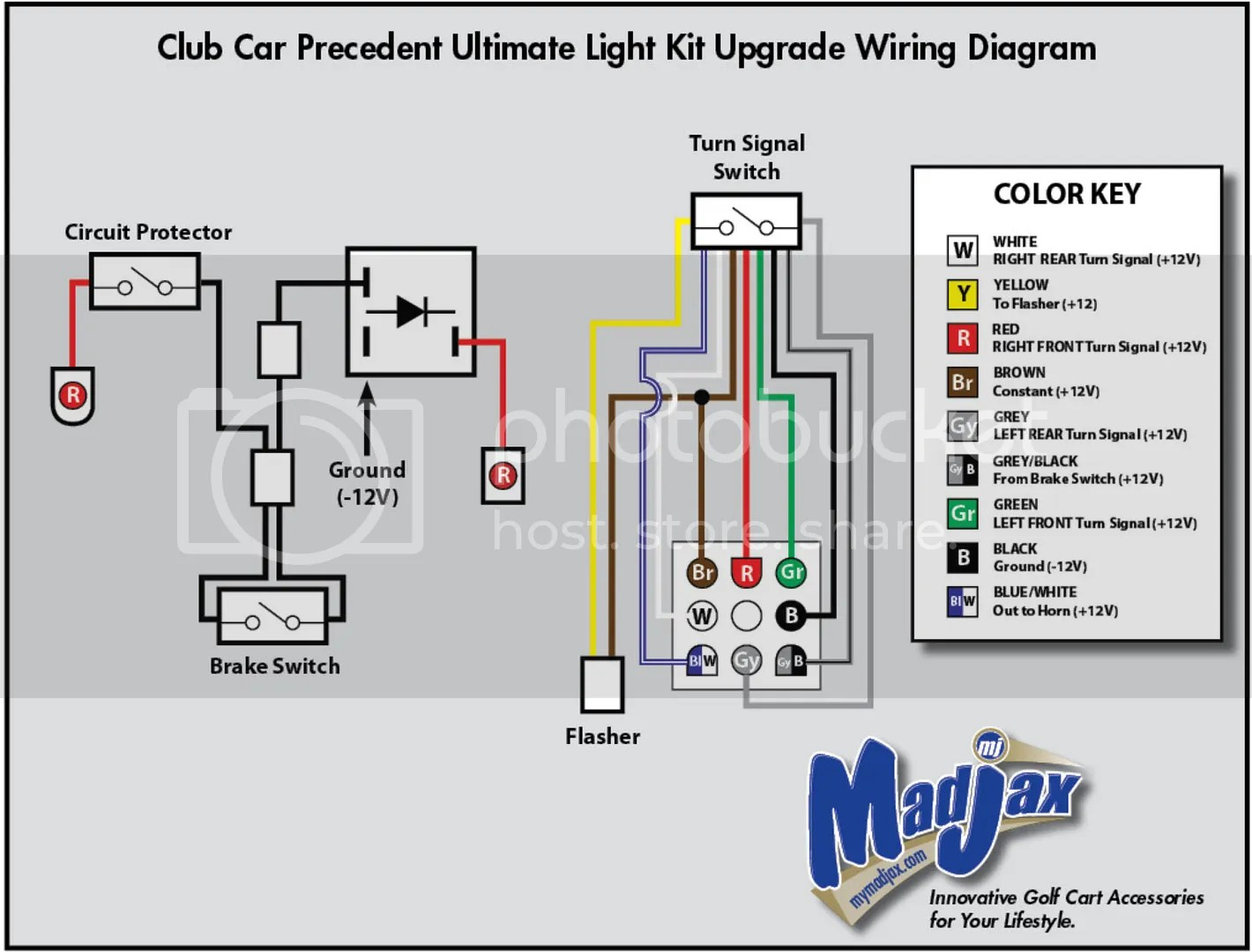 Phase2G_zpstswedwmc?resized665%2C505 grote turn signal switch wiring diagram efcaviation com grote tail light wiring diagram at gsmx.co