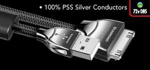 Audioquest USB Digital Audio Cables