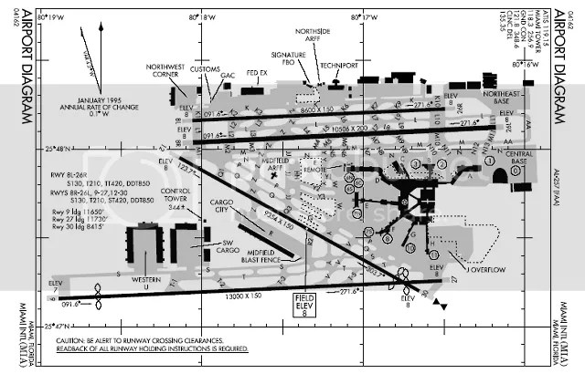 Logan Runway Diagram Trusted Wiring Diagram