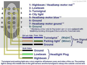 vw euro headlight pigtail wiring diagram?