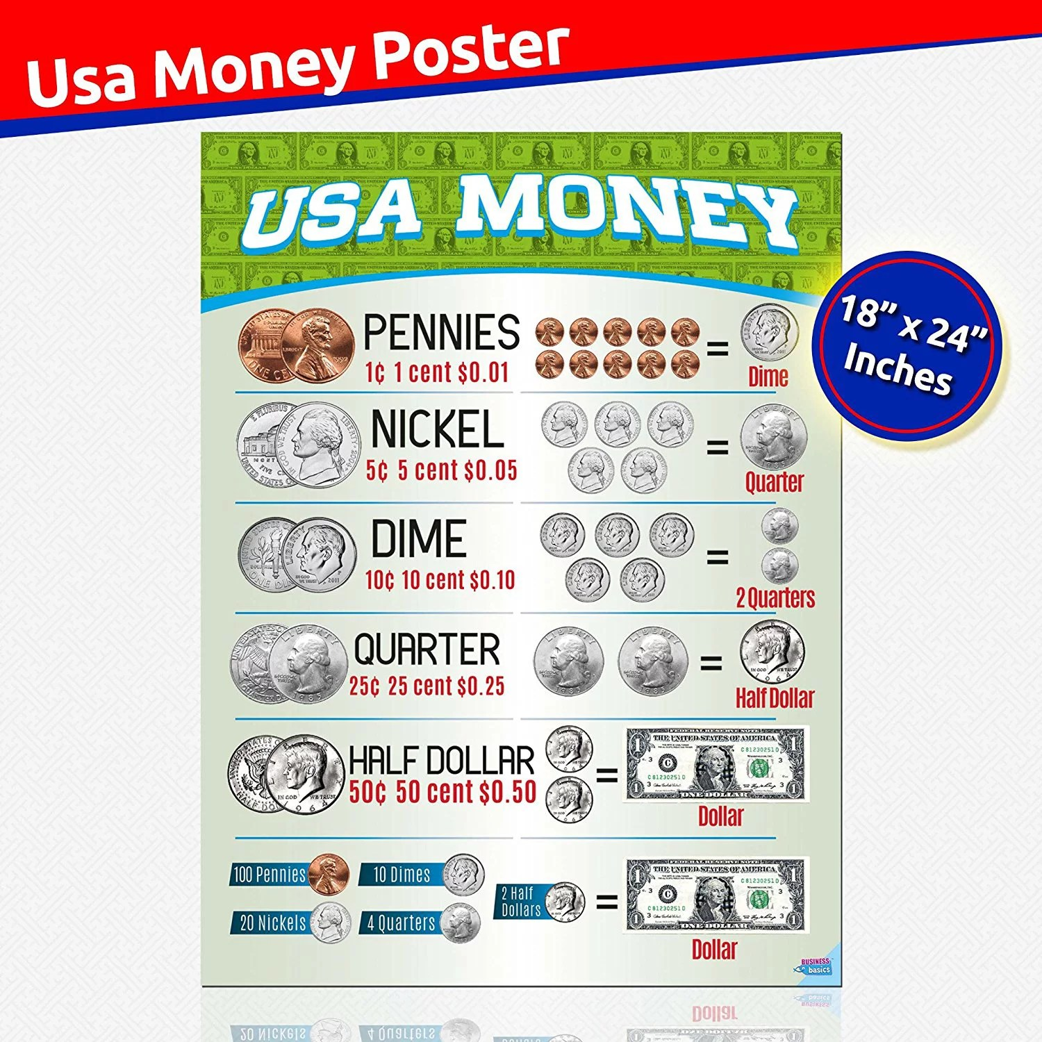 Money Chart By Business Basics Currency Chart For Kids