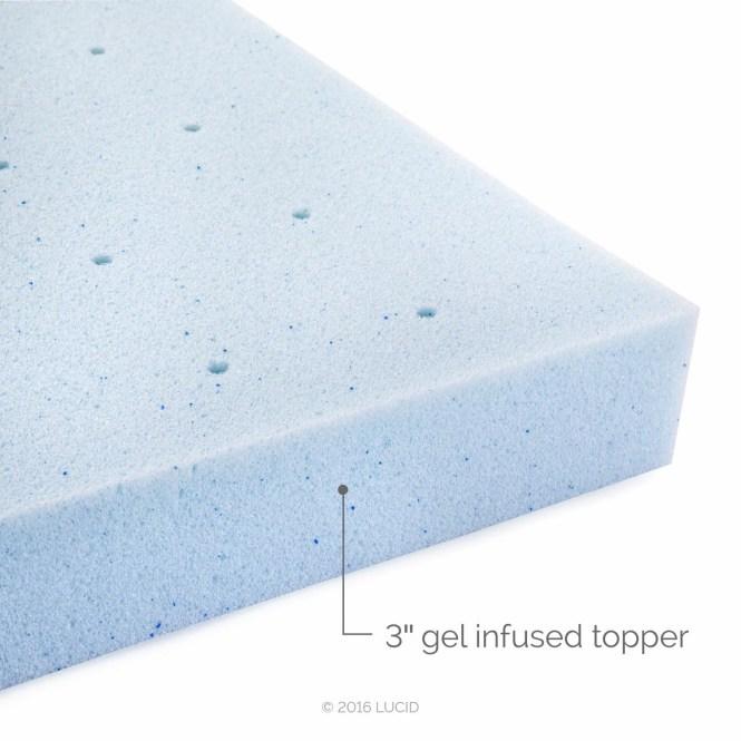 Lucid 3 Ultra Plush Ventilated Gel Memory Foam Mattress Topper Multiple Sizes
