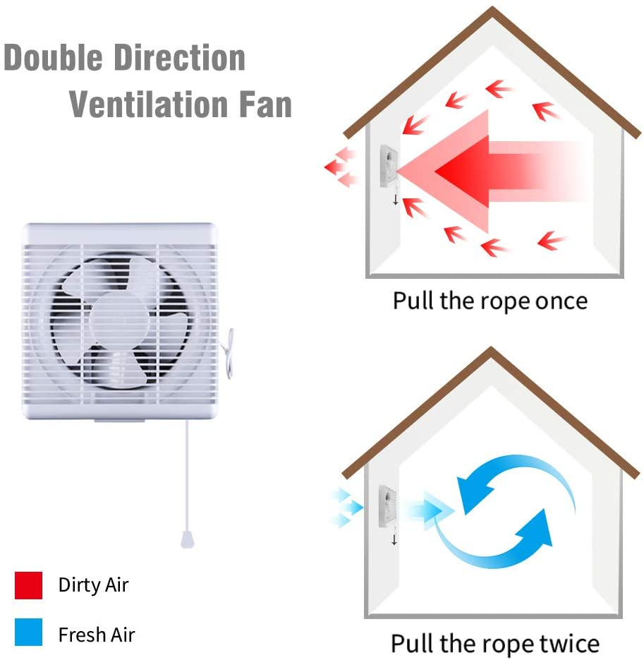 sailflo shutter exhaust fan 6 inch 176 cfm reversible airflow double direction air extractor for bathroom kitchen