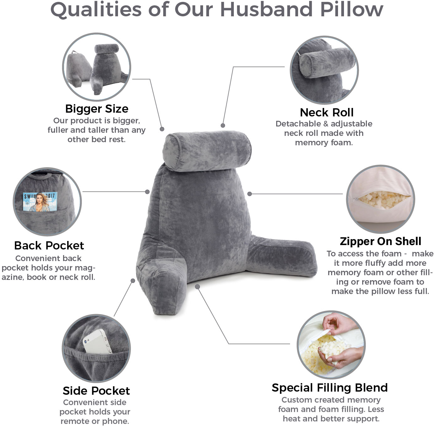 husband pillow dark grey big reading bed rest pillow with arms sit up tall with premium shredded memory foam detachable neck roll removable