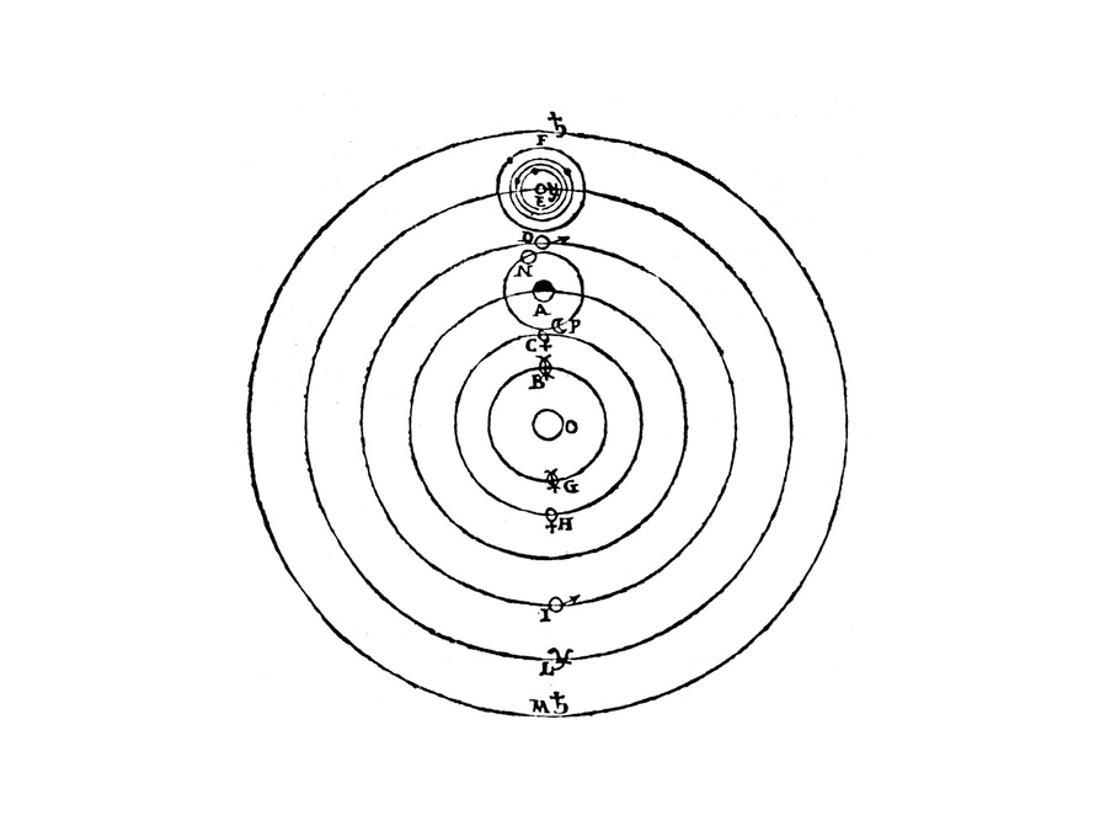 Galileo S Diagram Of The Copernican System Of The Universe