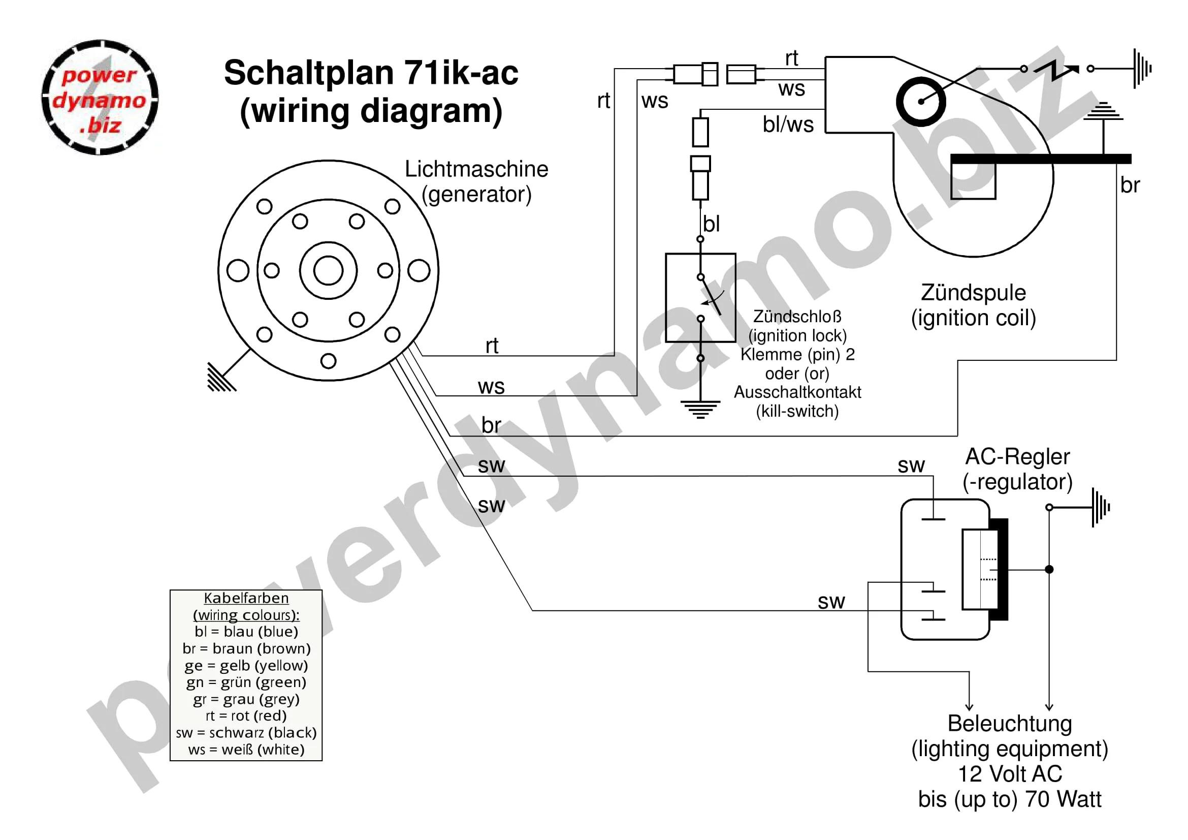 Suzuki Rm 250 Cdi Wiring Diagram